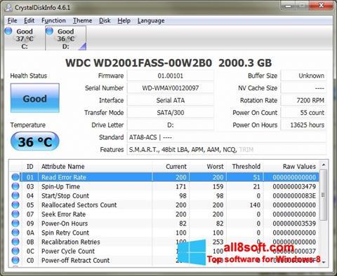 Screenshot CrystalDiskInfo für Windows 8
