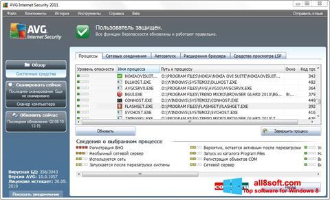 Screenshot AVG für Windows 8