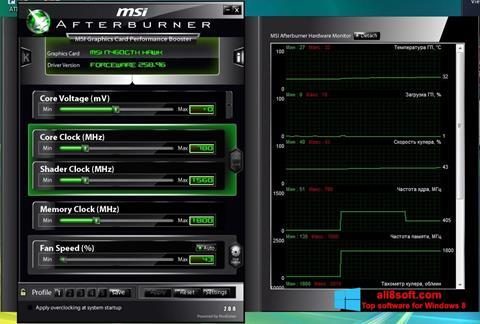 Screenshot MSI Afterburner für Windows 8